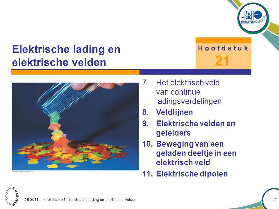 Hoofdstuk 21 – Elektrische lading en elektrische velden 2-8-2014 - Hoofdstuk 21 - Elektrische lading en elektrische velden 3 Figuur 21.32Figuur 21.22 2.8 Veldlijnen Dat kan met veldsterktevectoren of krachtvectoren aangrijpend op een testlading.