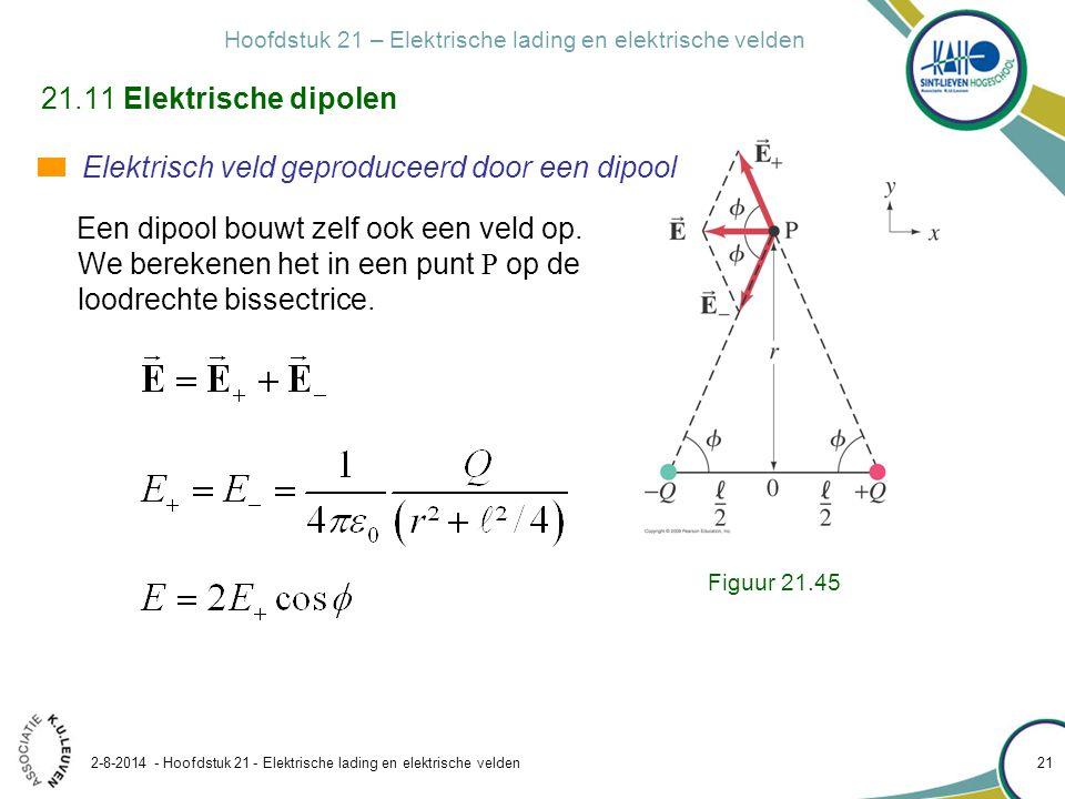 Hoofdstuk 21 – Elektrische lading en elektrische velden 2-8-2014 - Hoofdstuk 21 - Elektrische lading en elektrische velden 21 21.11 Elektrische dipole