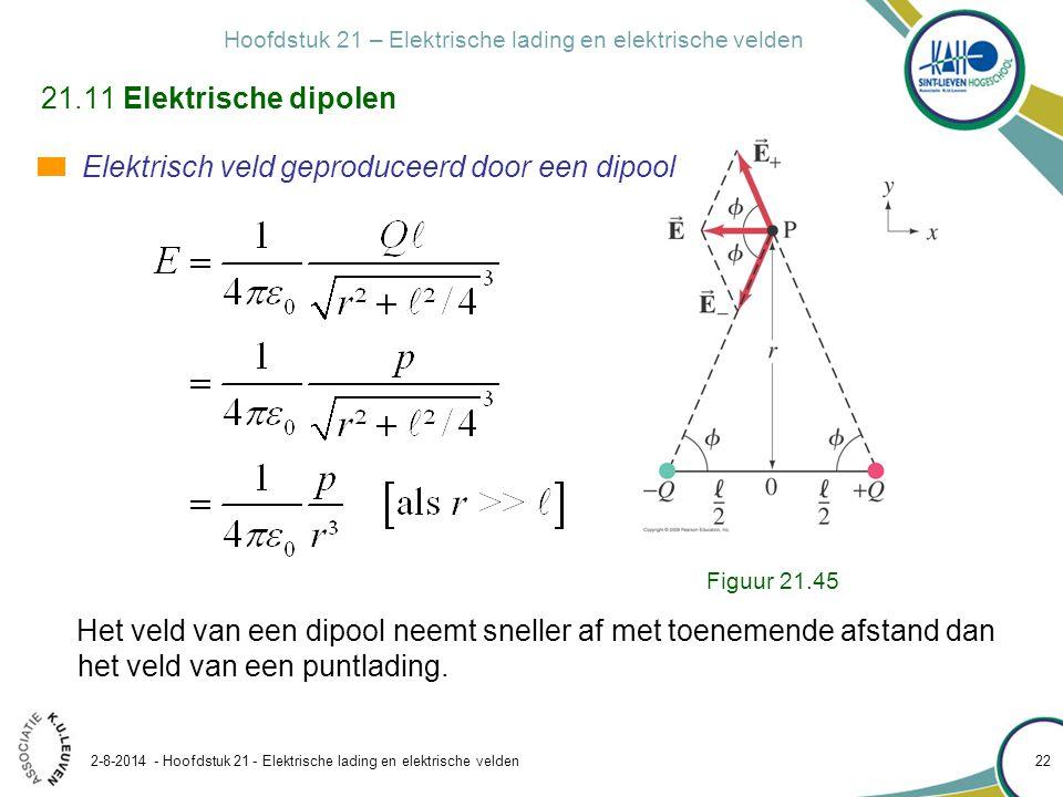 Hoofdstuk 21 – Elektrische lading en elektrische velden 2-8-2014 - Hoofdstuk 21 - Elektrische lading en elektrische velden 22 21.11 Elektrische dipole
