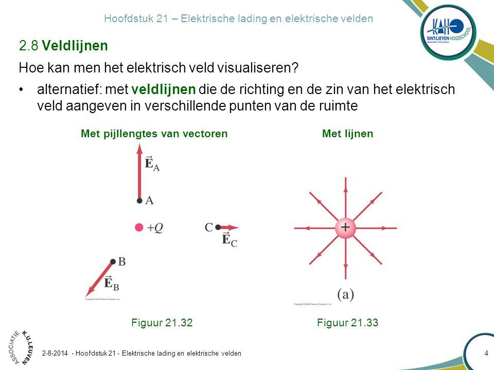 Hoofdstuk 21 – Elektrische lading en elektrische velden 2-8-2014 - Hoofdstuk 21 - Elektrische lading en elektrische velden 5 2.8 Veldlijnen - eigenschappen - voorbeelden Figuur 21.34 1.Geven in elk punt de richting en de zin aan van het elektrisch veld 2.Hoe dichter de veldlijnen bij elkaar, hoe sterker het elektrisch veld 3.Veldlijnen beginnen op positieve ladingen en eindigen op negatieve