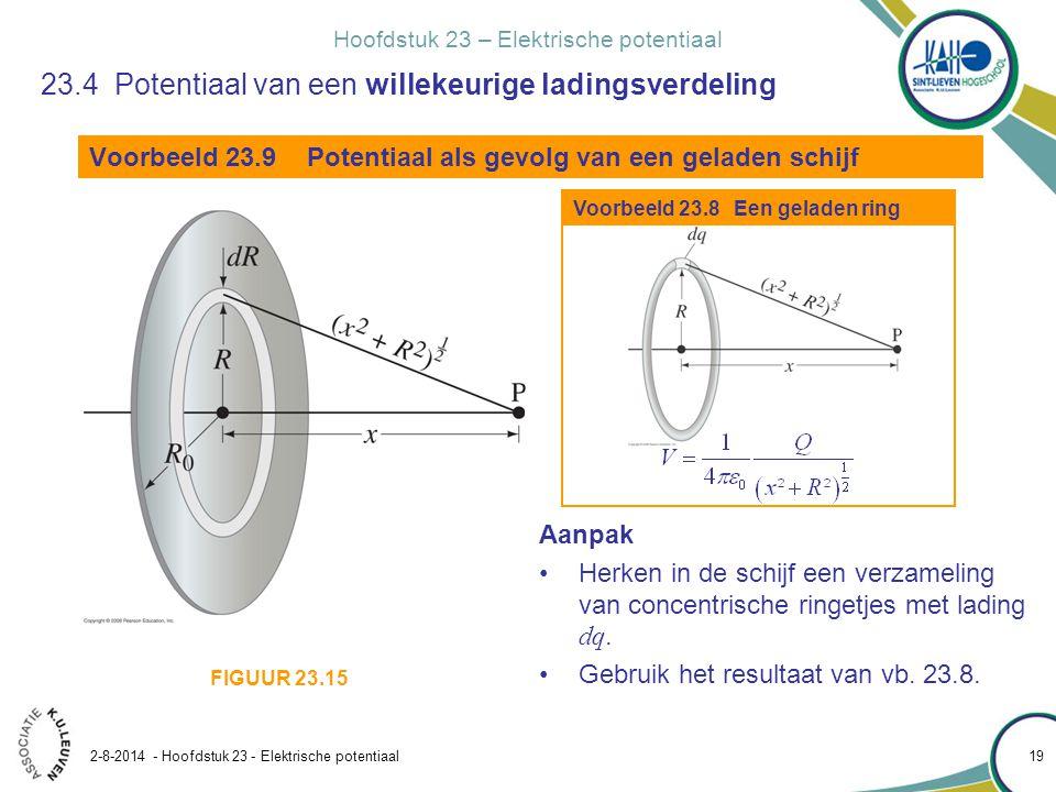 Hoofdstuk 23 – Elektrische potentiaal 2-8-2014 - Hoofdstuk 23 - Elektrische potentiaal 19 Voorbeeld 23.9 Potentiaal als gevolg van een geladen schijf