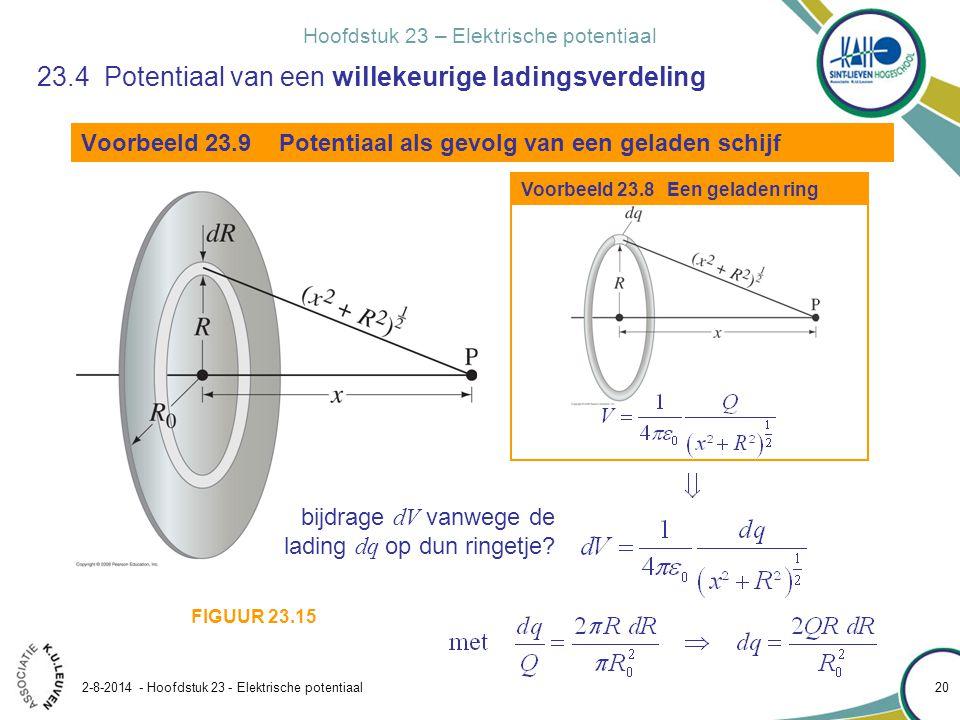 Hoofdstuk 23 – Elektrische potentiaal 2-8-2014 - Hoofdstuk 23 - Elektrische potentiaal 20 Voorbeeld 23.9 Potentiaal als gevolg van een geladen schijf