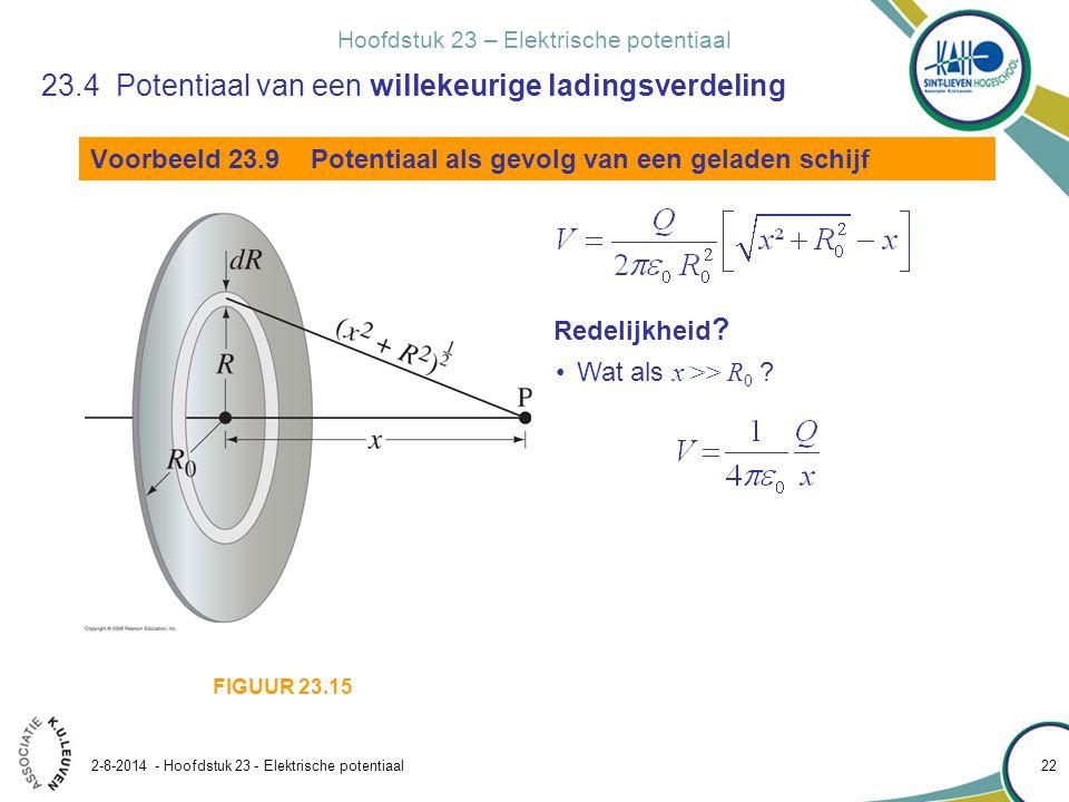 Hoofdstuk 23 – Elektrische potentiaal 2-8-2014 - Hoofdstuk 23 - Elektrische potentiaal 22 Voorbeeld 23.9 Potentiaal als gevolg van een geladen schijf