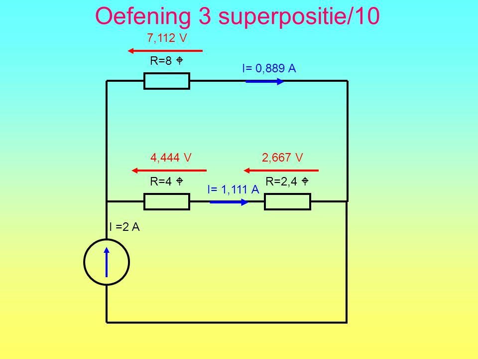 I =2 A R=4  R=2,4  R=8  I= 0,889 A I= 1,111 A 7,112 V 4,444 V2,667 V Oefening 3 superpositie/10