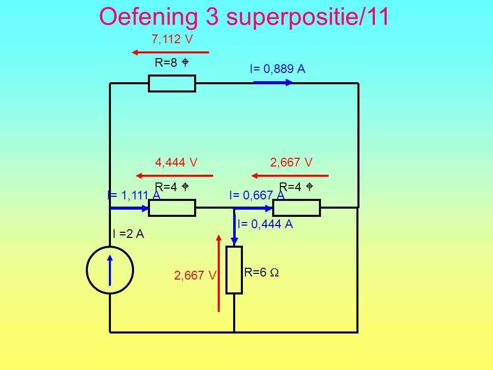 I =2 A R=4  R=6  R=8  I= 0,889 A 7,112 V 4,444 V2,667 V I= 1,111 A 2,667 V I= 0,667 A I= 0,444 A Oefening 3 superpositie/11