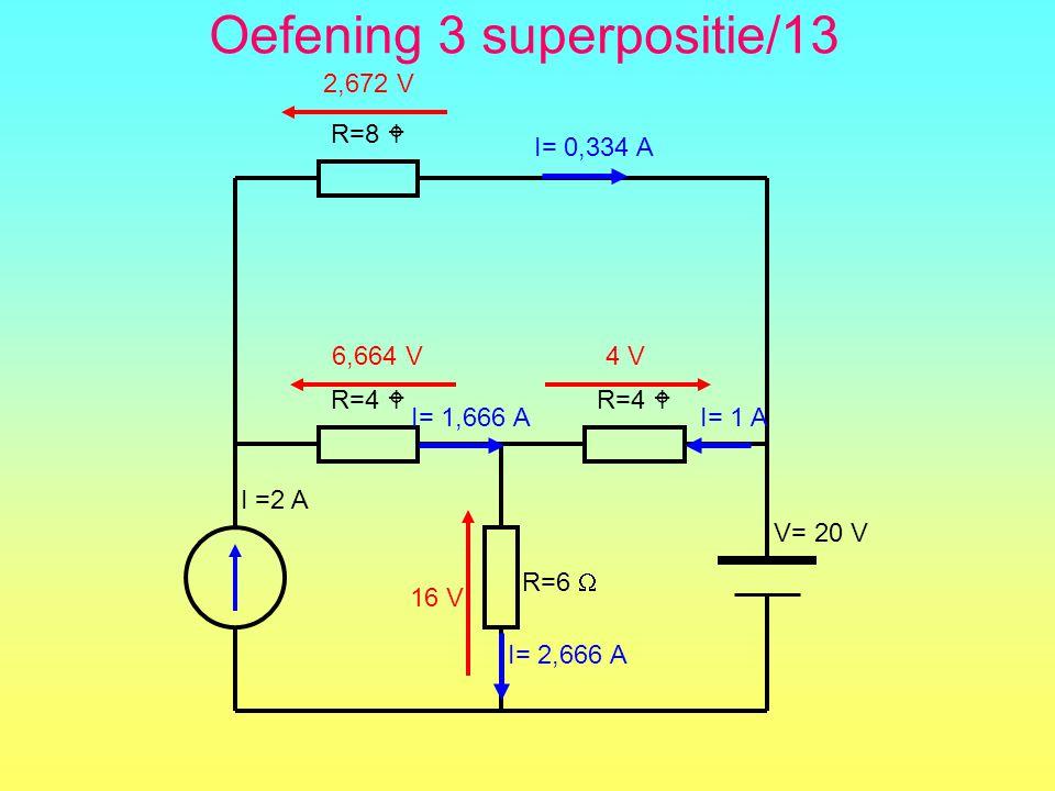 I =2 A R=4  V= 20 V R=6  R=8  I= 0,334 A 2,672 V I= 1,666 A I= 2,666 A 4 V6,664 V I= 1 A 16 V Oefening 3 superpositie/13