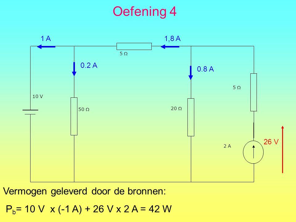 Oefening 4 10 V 50  5  20  5  2 A 0.2 A 0.8 A 1 A 1,8 A 26 V Vermogen geleverd door de bronnen: P b = 10 V x (-1 A) + 26 V x 2 A = 42 W