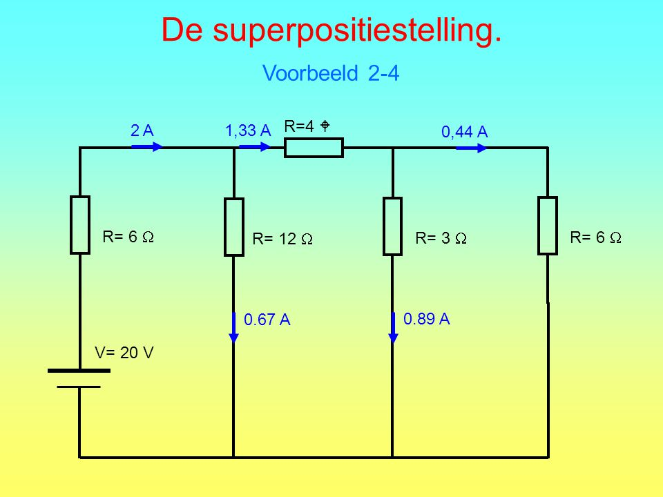I =2 A R=4  V= 20 V R=6  R=8  Oefening 3 superpositie/1