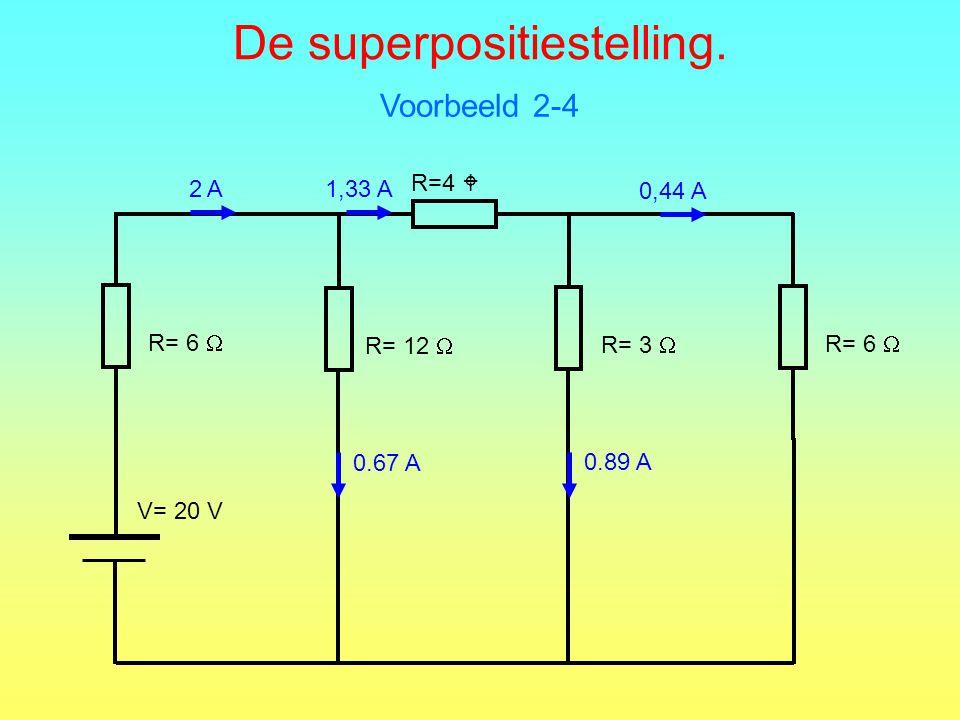 De superpositiestelling. Voorbeeld 2-4 R=4  R= 6  V= 20 V R= 12  R= 3  R= 6  2 A 0.89 A 0.67 A 0,44 A 1,33 A