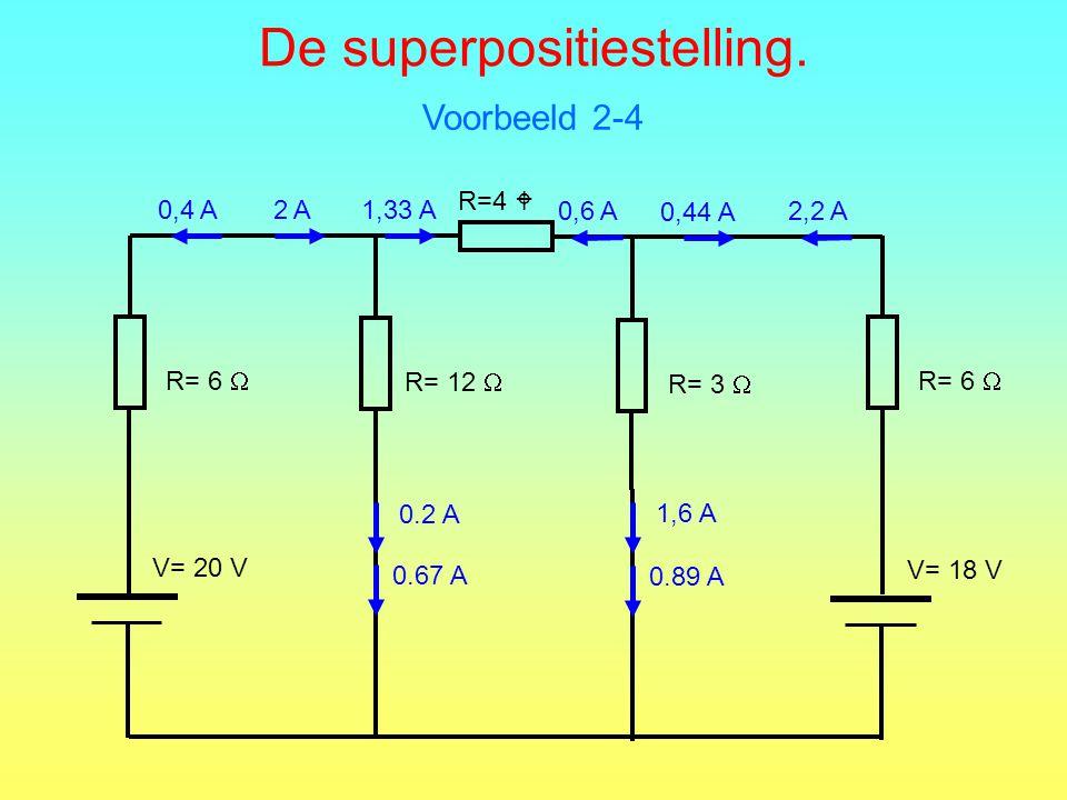 De superpositiestelling. Voorbeeld 2-4 R=4  R= 6  R= 12  R= 3  R= 6  V= 18 V 1,6 A 0.2 A 0,4 A 0,6 A 2,2 A V= 20 V 2 A 0.89 A 0.67 A 0,44 A 1,33