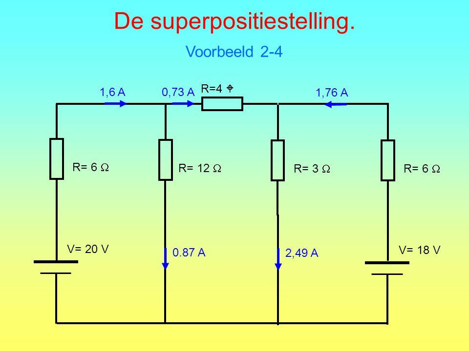 De superpositiestelling. Voorbeeld 2-4 R=4  R= 6  R= 12  R= 3  R= 6  V= 18 V 1,76 A V= 20 V 1,6 A 2,49 A 0.87 A 0,73 A