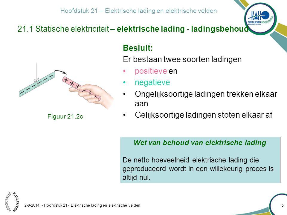 Hoofdstuk 21 – Elektrische lading en elektrische velden 2-8-2014 - Hoofdstuk 21 - Elektrische lading en elektrische velden 26
