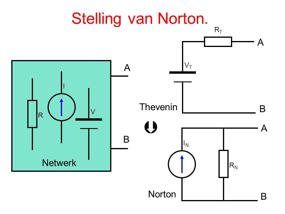 Stelling van Norton. R I V ININ VTVT RNRN RTRT A B A A B B  Thevenin Norton Netwerk