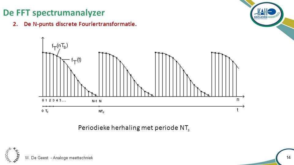 W. De Geest - Analoge meettechniek 14 De FFT spectrumanalyzer 14 2.De N-punts discrete Fouriertransformatie. Periodieke herhaling met periode NT s