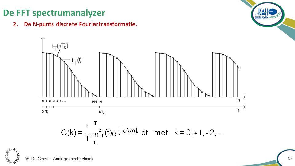 W. De Geest - Analoge meettechniek 15 De FFT spectrumanalyzer 15 2.De N-punts discrete Fouriertransformatie.