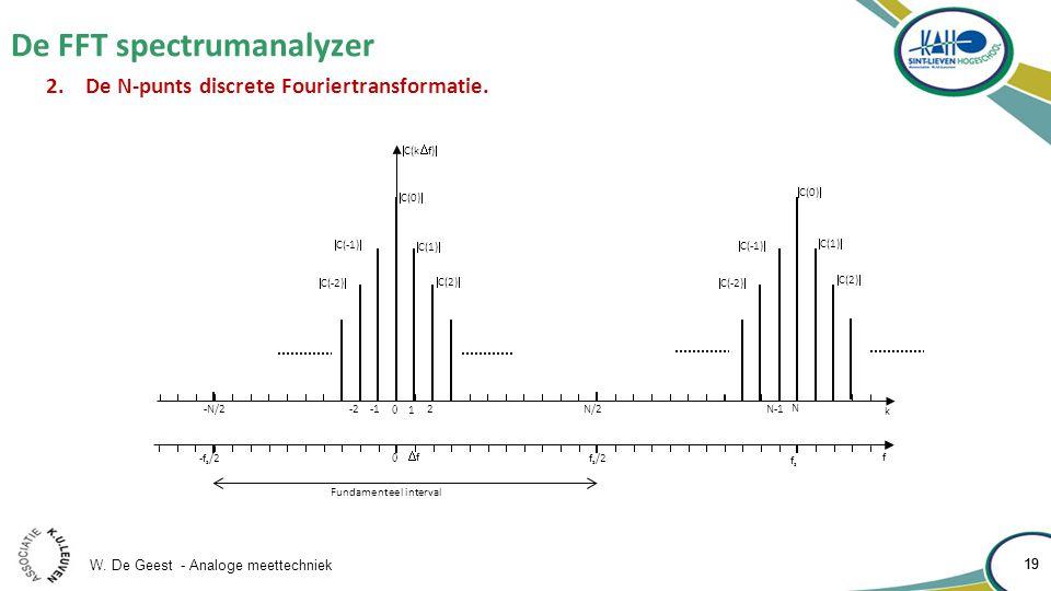 W. De Geest - Analoge meettechniek 19 De FFT spectrumanalyzer 19 2.De N-punts discrete Fouriertransformatie.  C(k  f)  1 2 N-1 N 0 k N/2 f 0 fsfs f