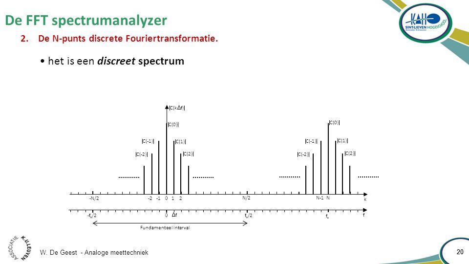 W. De Geest - Analoge meettechniek 20 De FFT spectrumanalyzer 20 2.De N-punts discrete Fouriertransformatie.  C(k  f)  1 2 N-1 N 0 k N/2 f 0 fsfs f