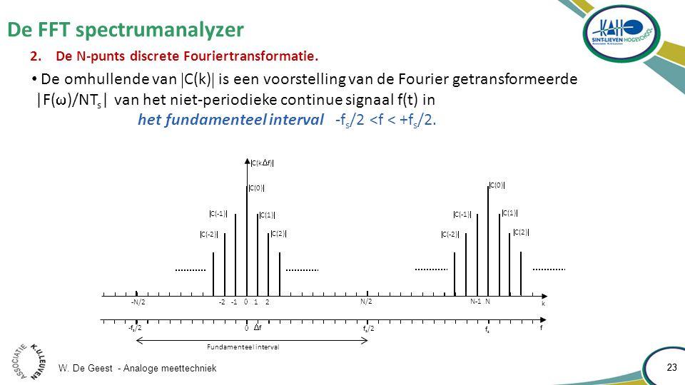 W. De Geest - Analoge meettechniek 23 De FFT spectrumanalyzer 23 2.De N-punts discrete Fouriertransformatie.  C(k  f)  1 2 N-1 N 0 k N/2 f 0 fsfs f