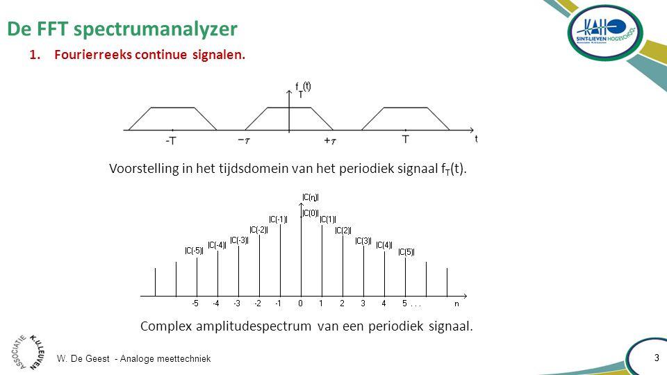 W. De Geest - Analoge meettechniek 3 De FFT spectrumanalyzer 3 1.Fourierreeks continue signalen. Voorstelling in het tijdsdomein van het periodiek sig