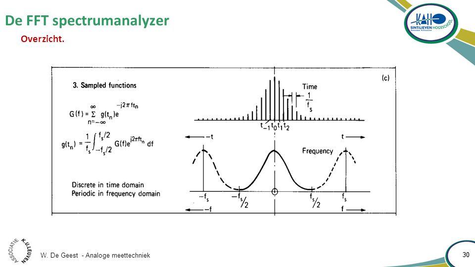 W. De Geest - Analoge meettechniek 30 De FFT spectrumanalyzer 30 Overzicht.