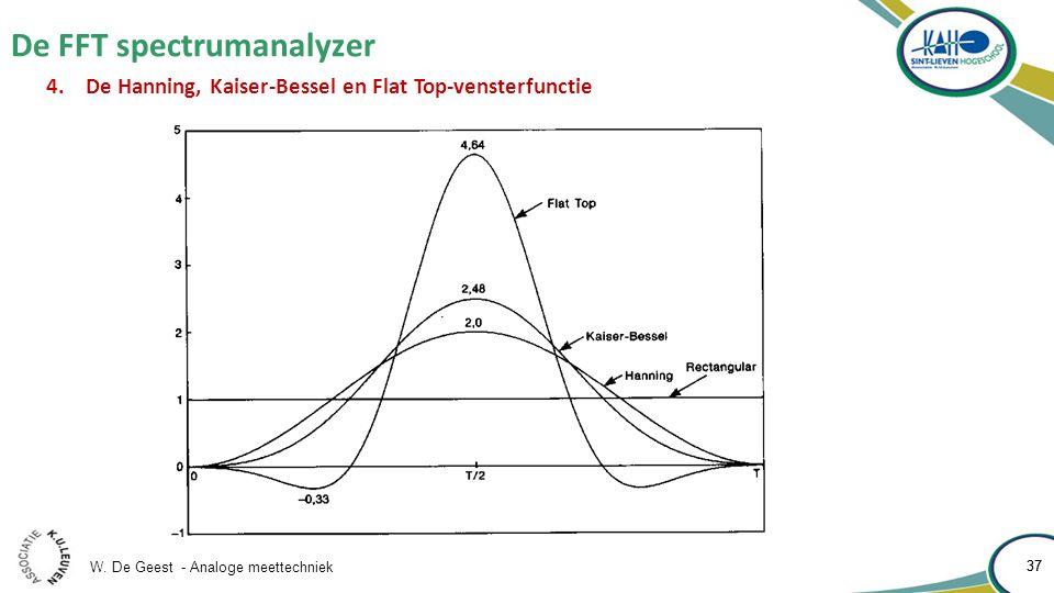 W. De Geest - Analoge meettechniek 37 De FFT spectrumanalyzer 37 4.De Hanning, Kaiser-Bessel en Flat Top-vensterfunctie