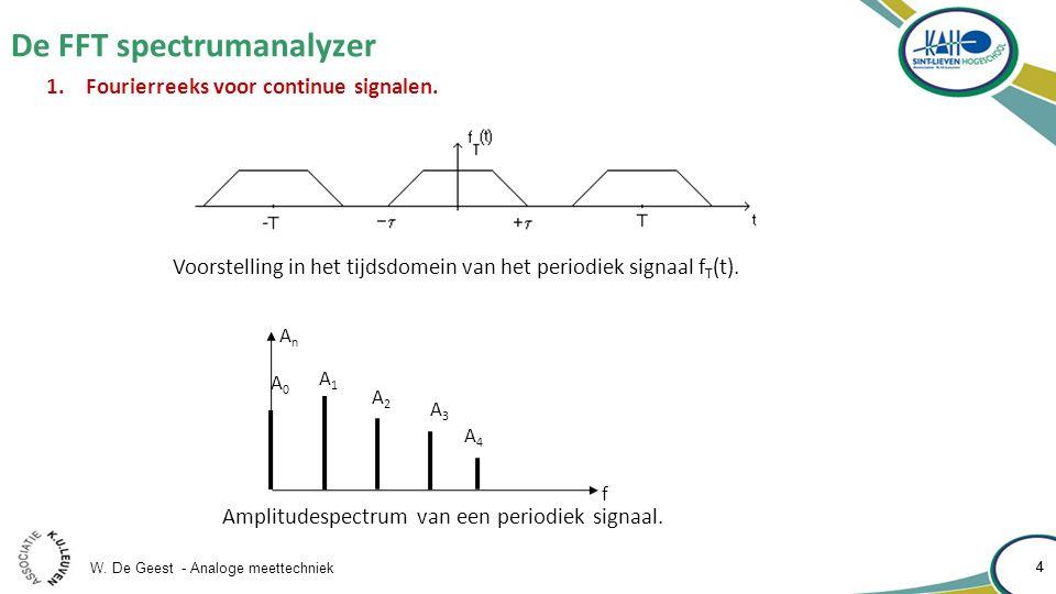 W. De Geest - Analoge meettechniek 4 De FFT spectrumanalyzer 4 1.Fourierreeks voor continue signalen. Voorstelling in het tijdsdomein van het periodie