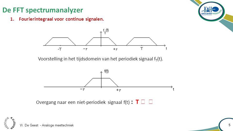 W. De Geest - Analoge meettechniek 5 De FFT spectrumanalyzer 5 1.Fourierintegraal voor continue signalen. Voorstelling in het tijdsdomein van het peri