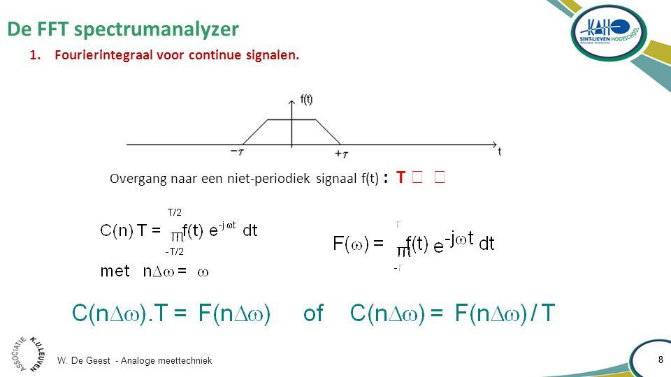 W. De Geest - Analoge meettechniek 8 De FFT spectrumanalyzer 8 1.Fourierintegraal voor continue signalen. Overgang naar een niet-periodiek signaal f(t