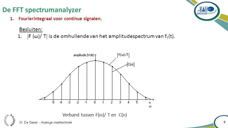 W. De Geest - Analoge meettechniek 9 De FFT spectrumanalyzer 9 1.Fourierintegraal voor continue signalen. Besluiten: 1.  F (  )/ T  is de omhullend