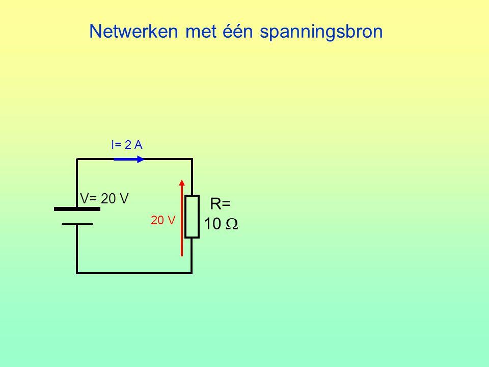Netwerken met één spanningsbron R= 10  V= 20 V I= 2 A 20 V