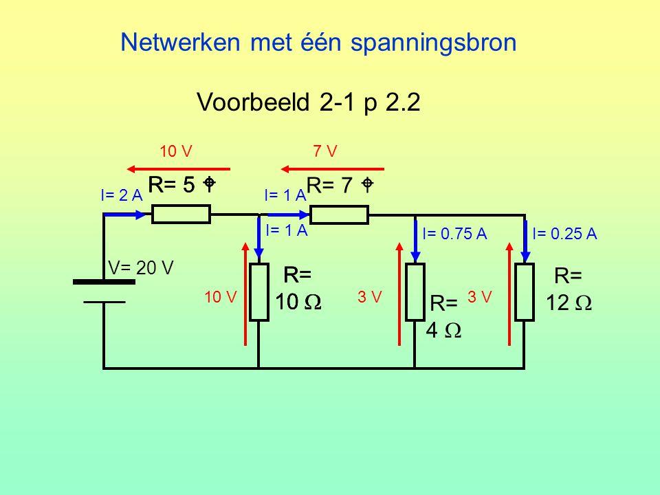 Netwerken met één spanningsbron Voorbeeld 2-1 p 2.2 R= 7  R= 10  R= 4  V= 20 V R= 5  R= 12  R= 10  R= 5  R= 10  R= 5  10 V I= 2 A 10 V3 V I= 1 A 7 V I= 1 A 3 V I= 0.75 AI= 0.25 A