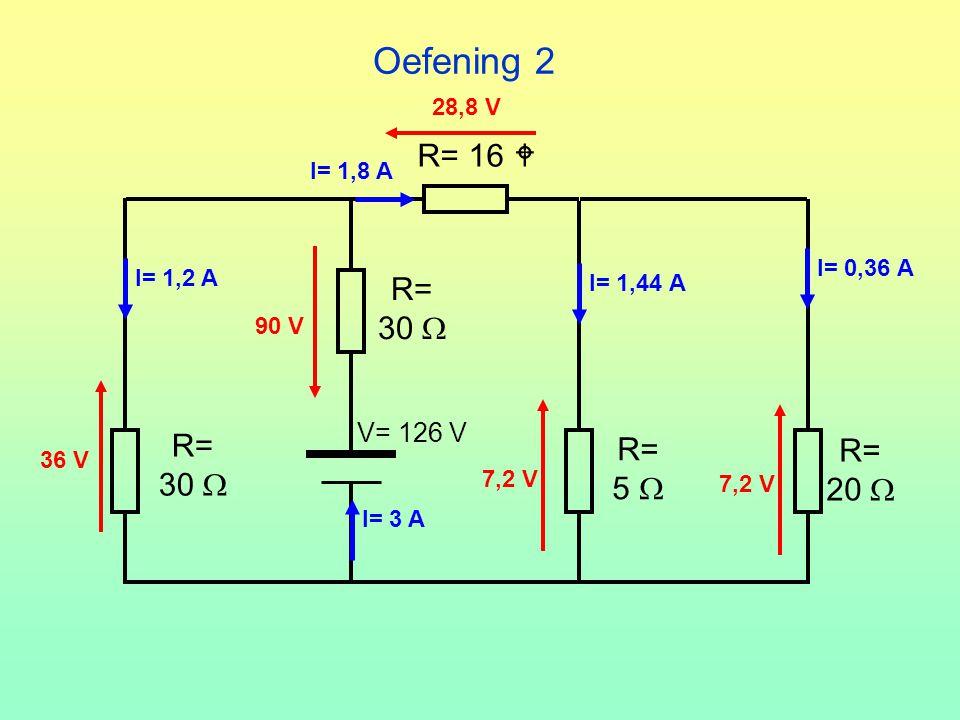 Oefening 2 R= 30  V= 126 V R= 20  R= 5  R= 16  28,8 V I= 1,8 A 36 V R= 30  90 V 7,2 V I= 1,44 A I= 1,2 A I= 0,36 A I= 3 A