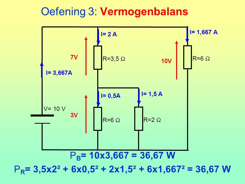 Oefening 3: Vermogenbalans R=3,5  R=6  R=2  V= 10 V 3V7V10V I= 2 A I= 1,667 A I= 0,5A I= 1,5 A I= 3,667A P B = 10x3,667 = 36,67 W P R = 3,5x2² + 6x0,5² + 2x1,5² + 6x1,667² = 36,67 W