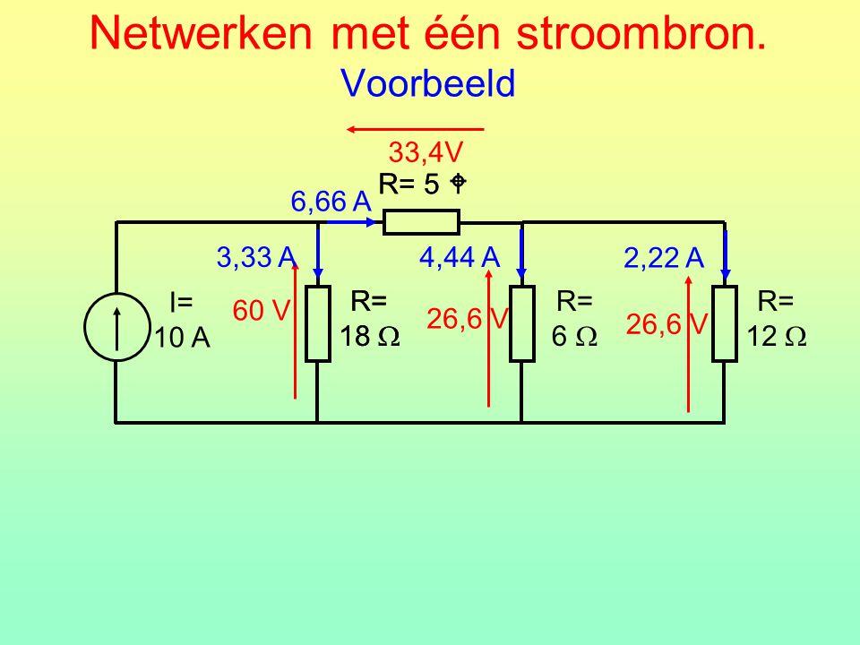 Netwerken met één stroombron. Voorbeeld R= 5  R= 18  I= 10 A R= 6  R= 12  R= 5  R= 18  60 V26,6 V 4,44 A 33,4V 3,33 A2,22 A 6,66 A 26,6 V