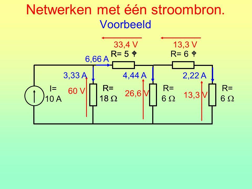 Netwerken met één stroombron. Voorbeeld R= 5  R= 18  I= 10 A R= 6  R= 6  R= 5  R= 18  60 V26,6 V 4,44 A 33,4 V 3,33 A2,22 A 6,66 A 13,3 V R= 6 