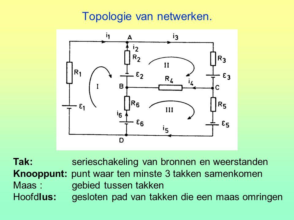 Topologie van netwerken. Tak: serieschakeling van bronnen en weerstanden Knooppunt: punt waar ten minste 3 takken samenkomen Maas : gebied tussen takk