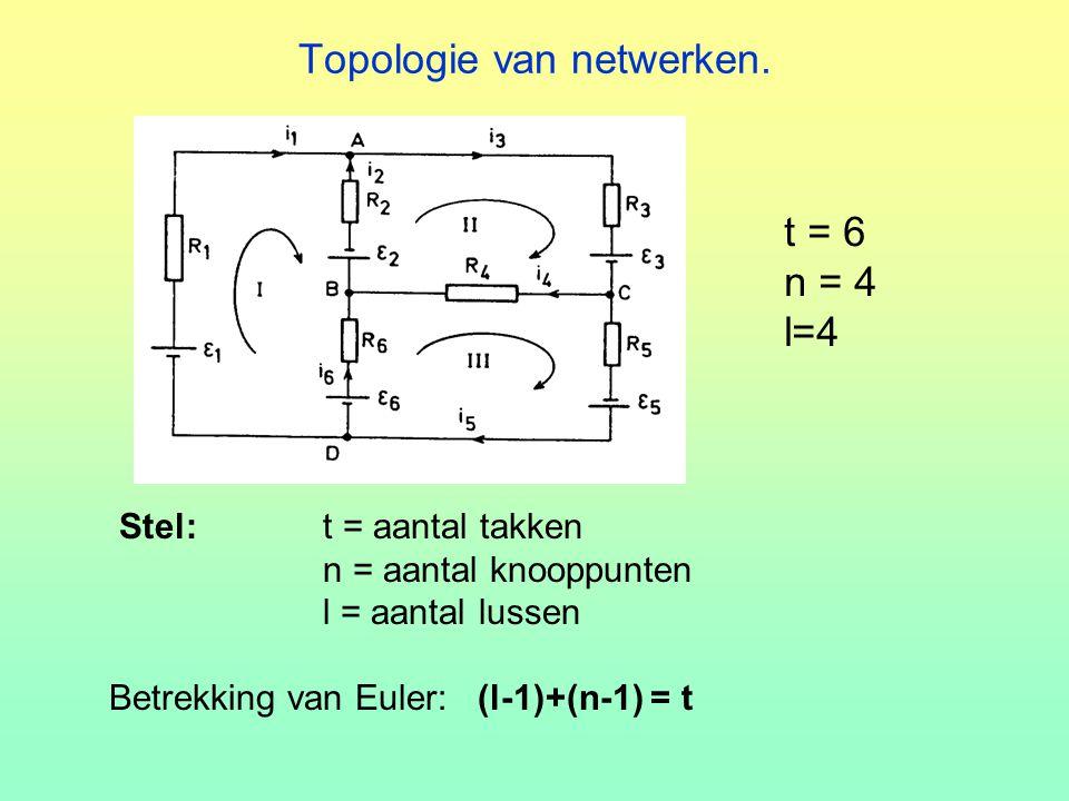 Topologie van netwerken. Stel: t = aantal takken n = aantal knooppunten l = aantal lussen Betrekking van Euler: (l-1)+(n-1) = t t = 6 n = 4 l=4