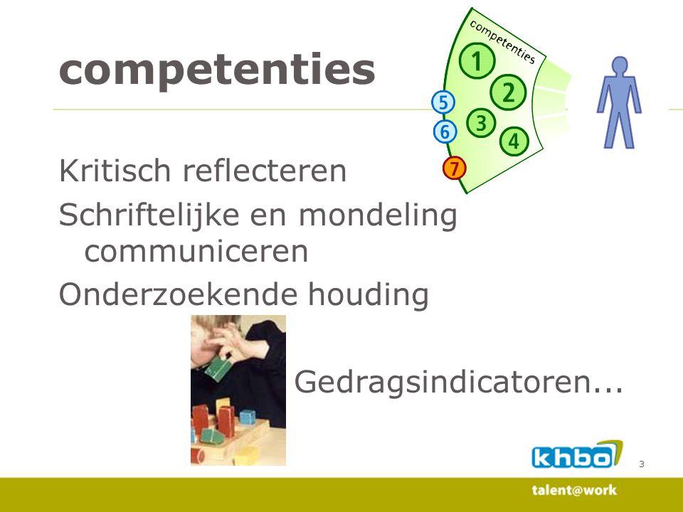 3 competenties Kritisch reflecteren Schriftelijke en mondeling communiceren Onderzoekende houding Gedragsindicatoren...