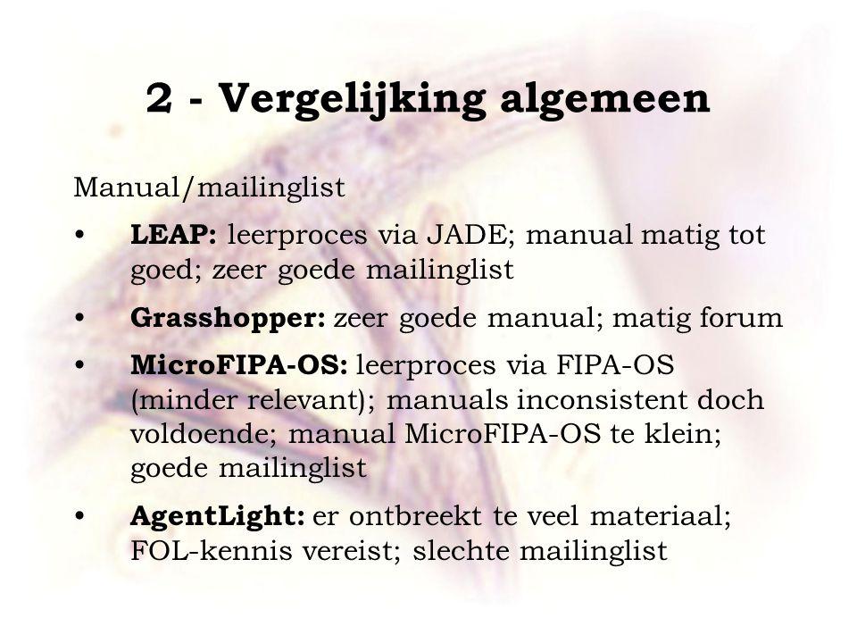 2 - Vergelijking algemeen Manual/mailinglist LEAP: leerproces via JADE; manual matig tot goed; zeer goede mailinglist Grasshopper: zeer goede manual;