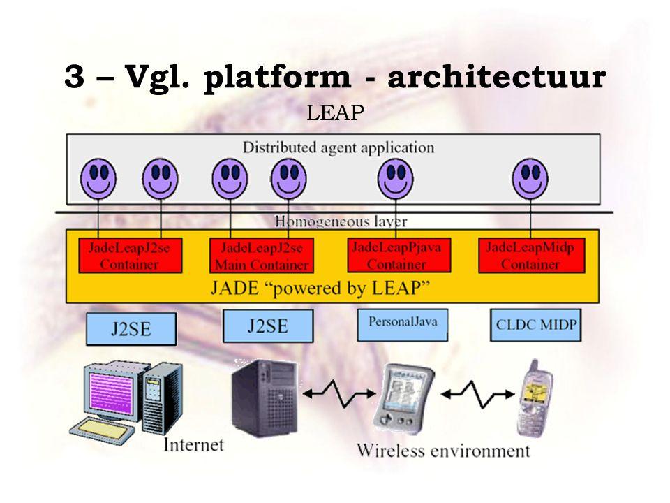 3 – Vgl. platform - architectuur LEAP