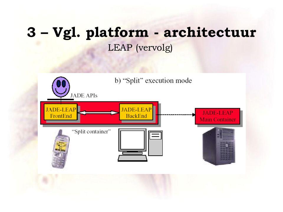 3 – Vgl. platform - architectuur LEAP (vervolg)
