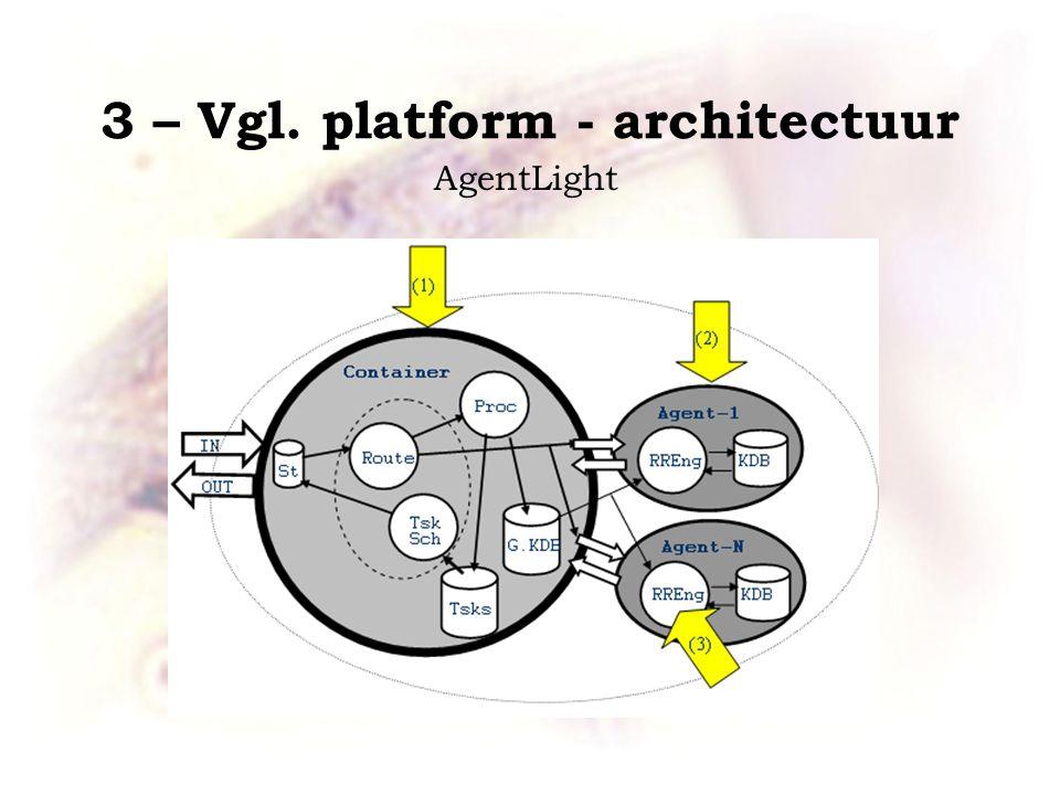 3 – Vgl. platform - architectuur AgentLight