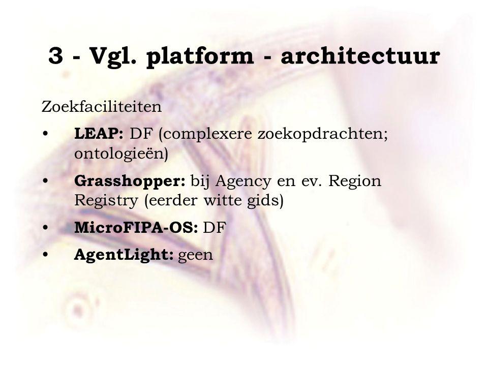 3 - Vgl. platform - architectuur Zoekfaciliteiten LEAP: DF (complexere zoekopdrachten; ontologieën) Grasshopper: bij Agency en ev. Region Registry (ee