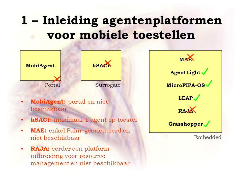 1 – Inleiding agentenplatformen voor mobiele toestellen kSACI MAE AgentLight MicroFIPA-OS LEAP RAJA Grasshopper MobiAgent PortalSurrogate Embedded Mob