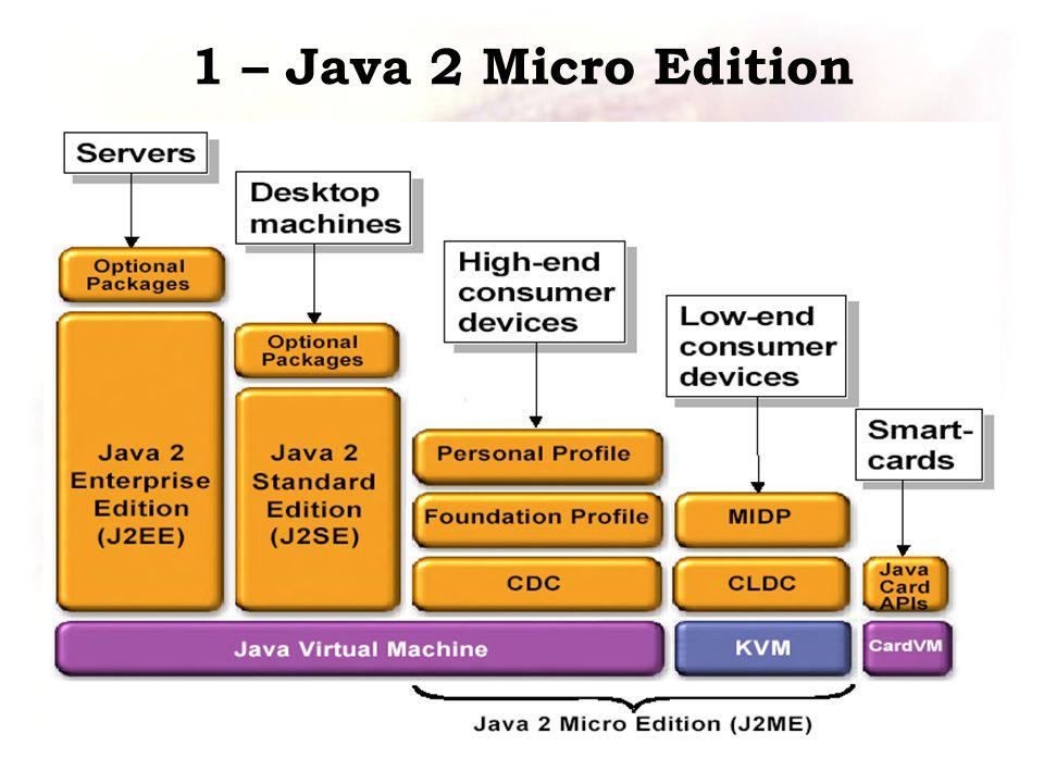 1 – Java 2 Micro Edition