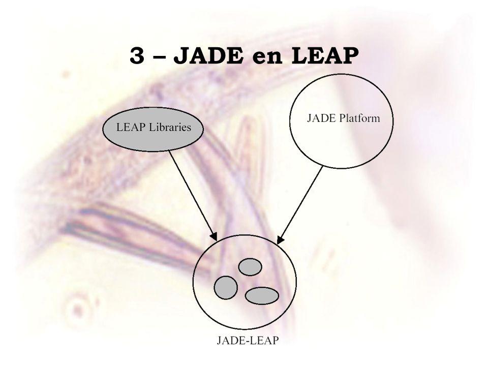 3 – JADE en LEAP