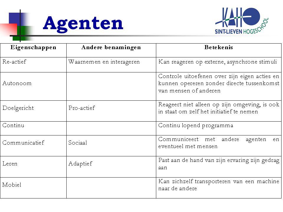 Agenten Een definitie voor software agent: software entiteit die continu en autonoom functioneert in een bepaalde omgeving, die dikwijls wordt bevolkt door andere agenten en processen.