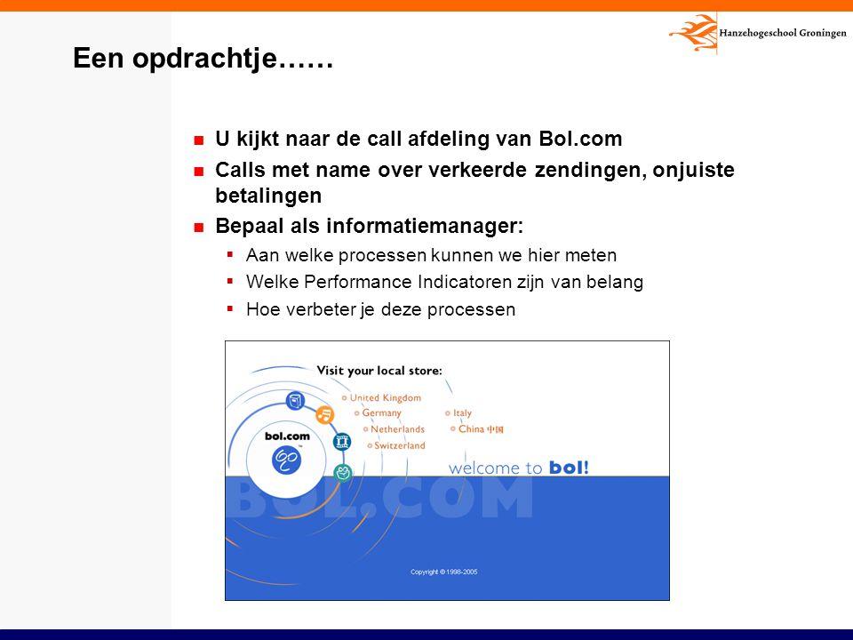 Een opdrachtje…… U kijkt naar de call afdeling van Bol.com Calls met name over verkeerde zendingen, onjuiste betalingen Bepaal als informatiemanager: