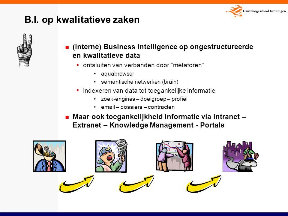 """B.I. op kwalitatieve zaken (interne) Business Intelligence op ongestructureerde en kwalitatieve data  ontsluiten van verbanden door """"metaforen"""" aquab"""