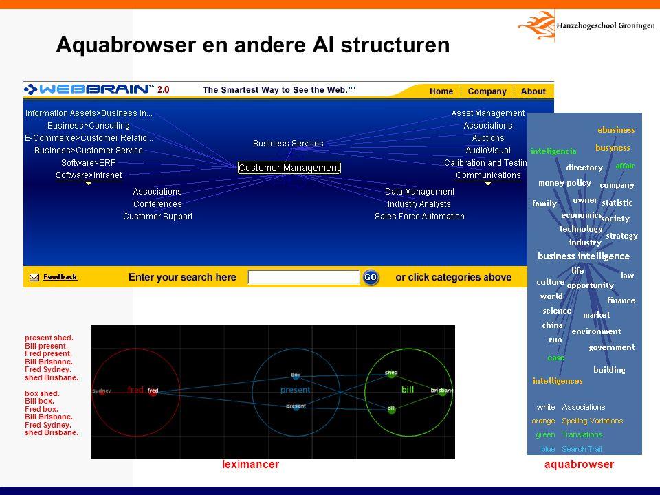 Aquabrowser en andere AI structuren leximanceraquabrowser present shed. Bill present. Fred present. Bill Brisbane. Fred Sydney. shed Brisbane. box she